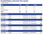 Match Database